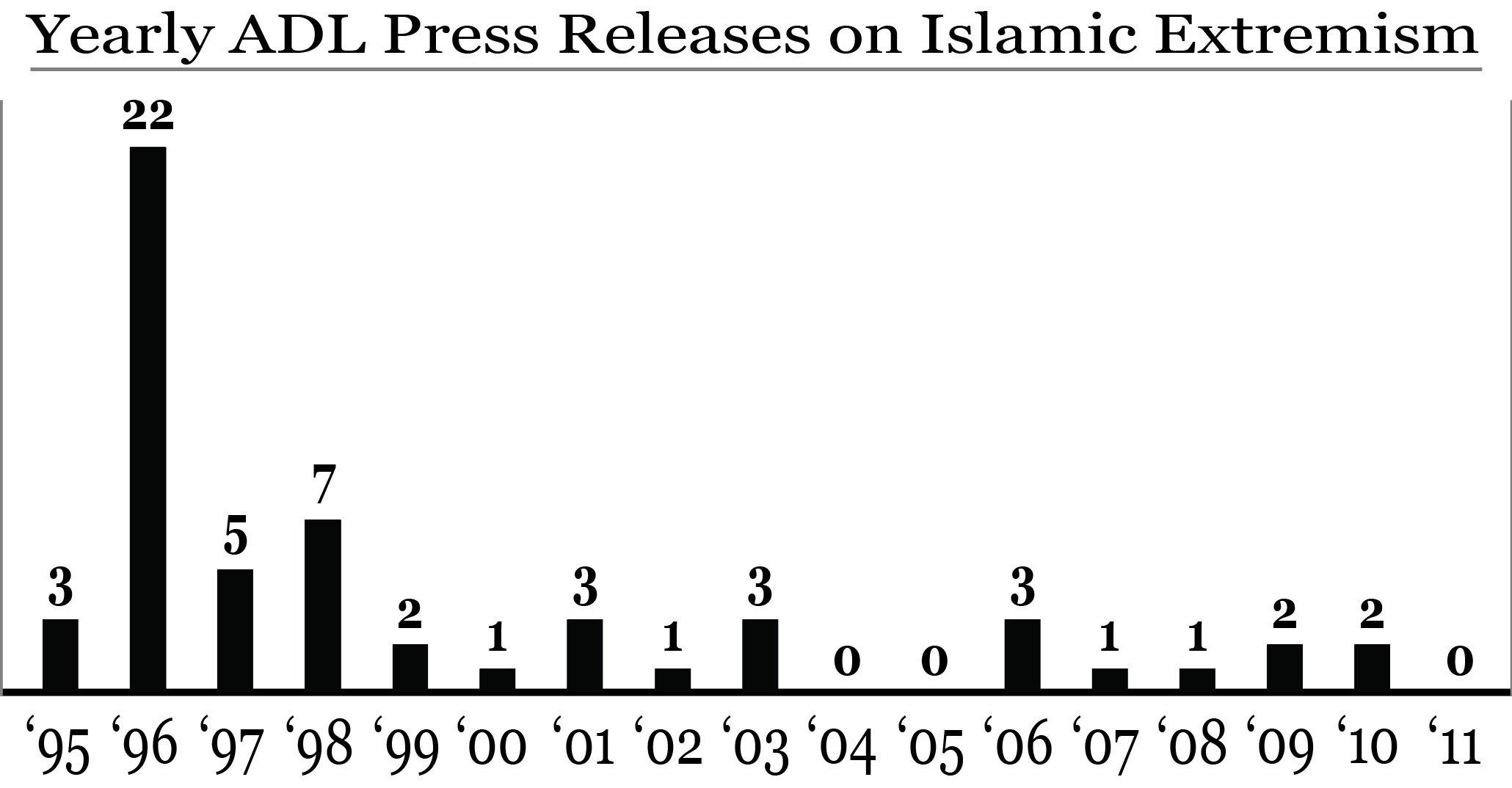 islamicextremism